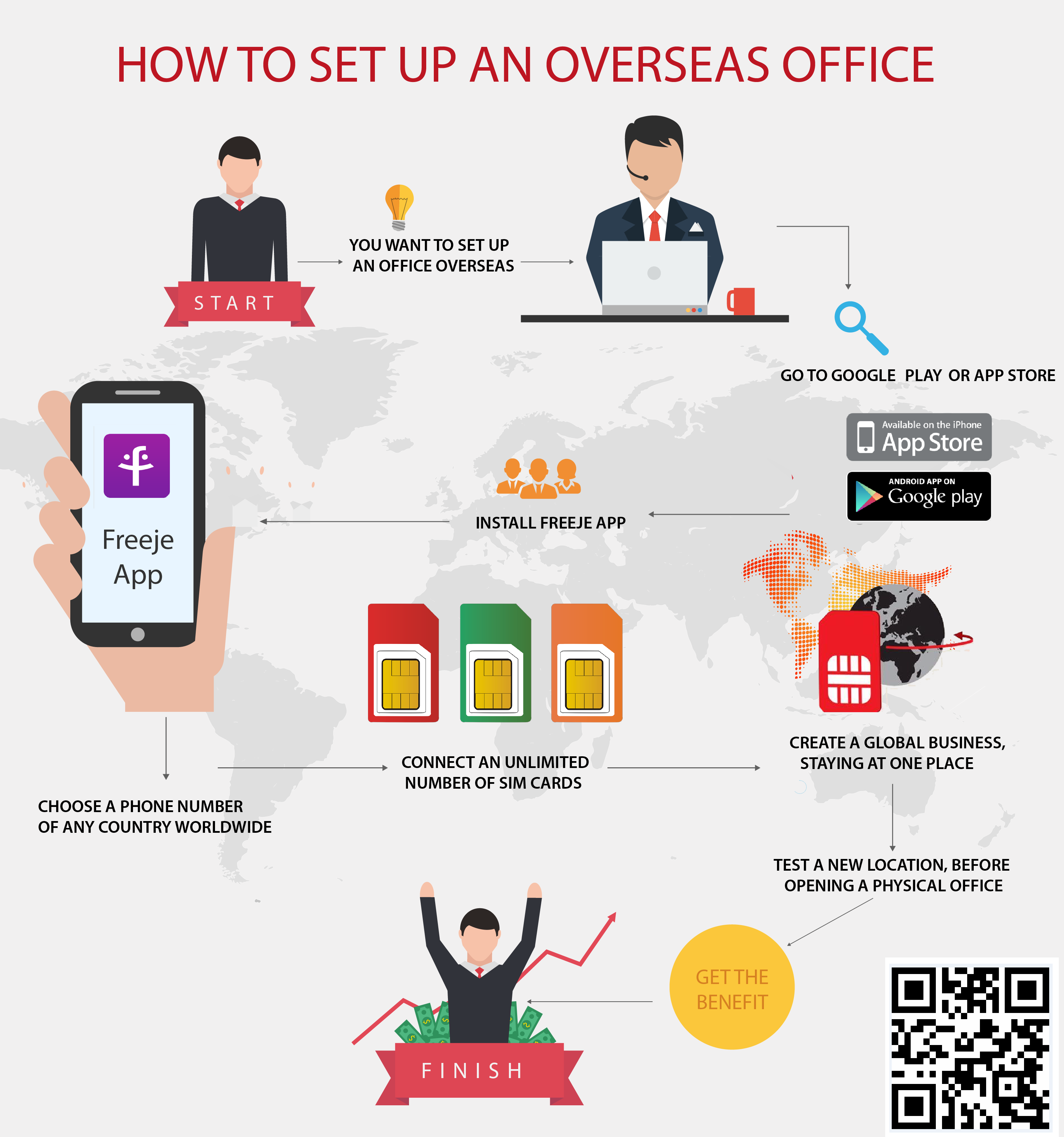 How to set up an office overseas